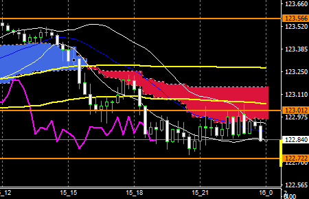 fxEURJPY160415END