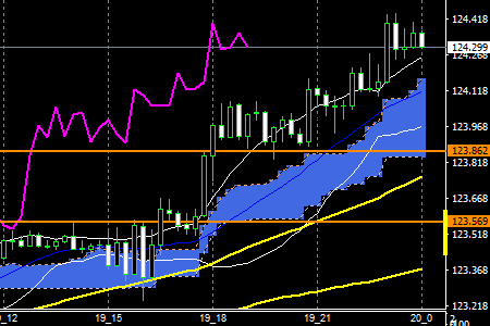 FXEURJPY160419END