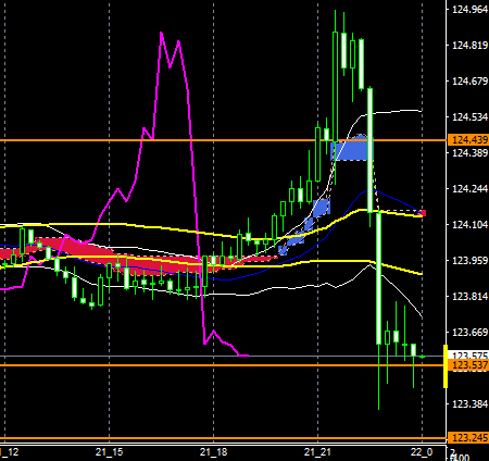 fxEURJPY160421END