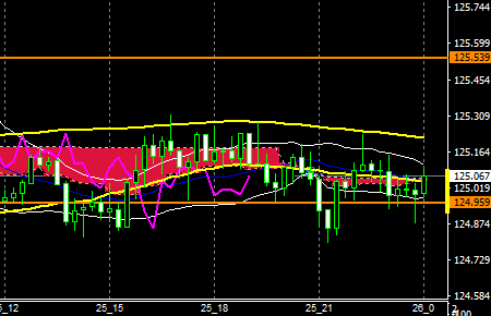 fxEURJPY160425END