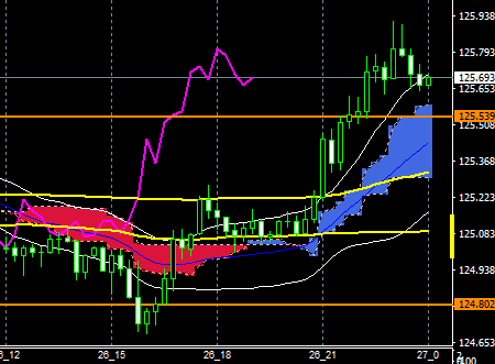 fxEURJPY160426END