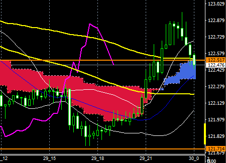 fxEURJPY160429END