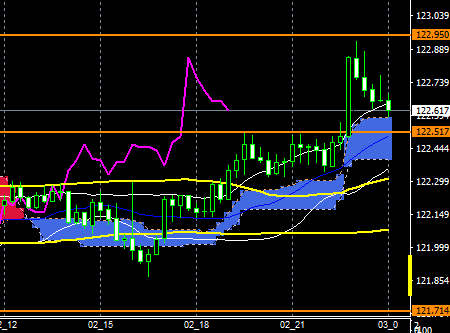 fxEURJPY160502END