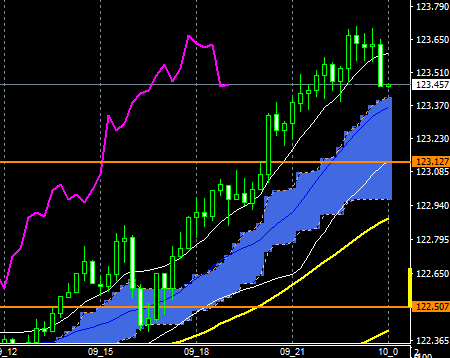 fxEURJPY160507END