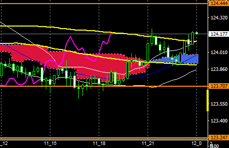 FXEURJPY160511END