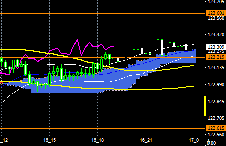 fxEURJPY160516END