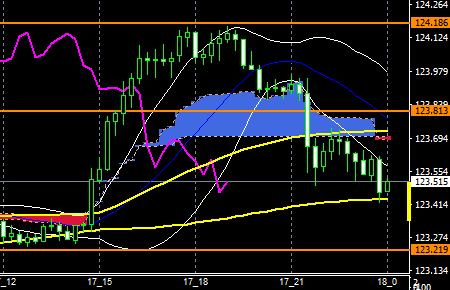 fxEURJPY160517END