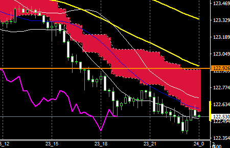 fxEURJPY160523END