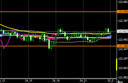 fxEURJPY160524END