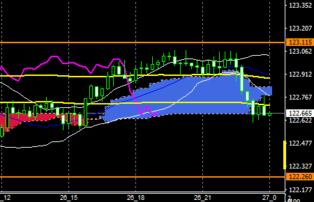 fxEURJPY160526END