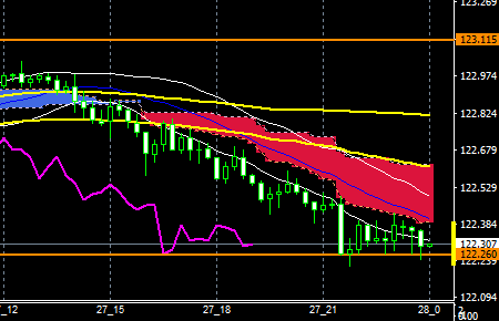 fxEURJPY160527END