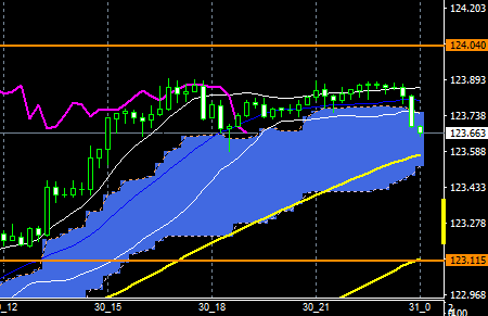 fxEURJPY160530END