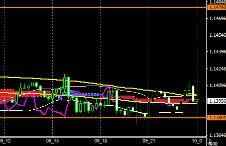 fxEURUSD160507END