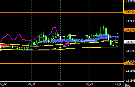 fxEURUSD160520END
