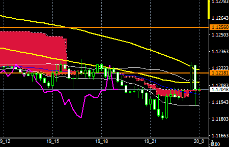 fxEURusd160519end