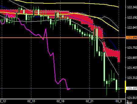 fxEURJPY160602END