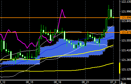 fxEURJPY160606END