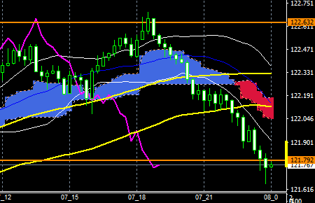 fxEURJPY160607END