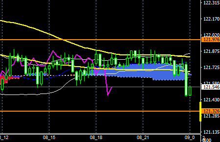 fxEURJPY160608end