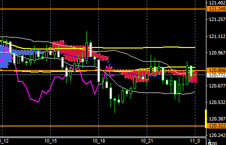 fxEURJPY160610END