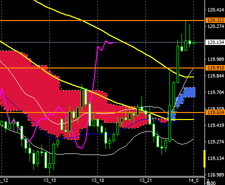 fxEURJPY160613END