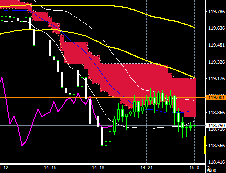 fxEURJPY160614END