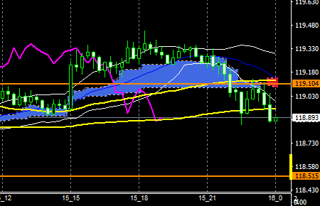 fxEURJPY160615END