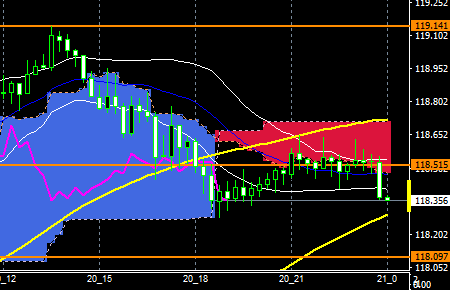 fxEURJPY160620END