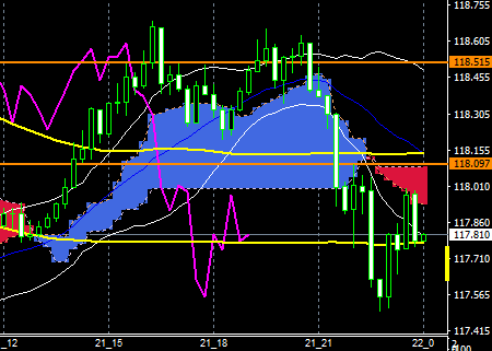 fxEURJPY160621END