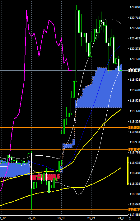 fxEURJPY160623END