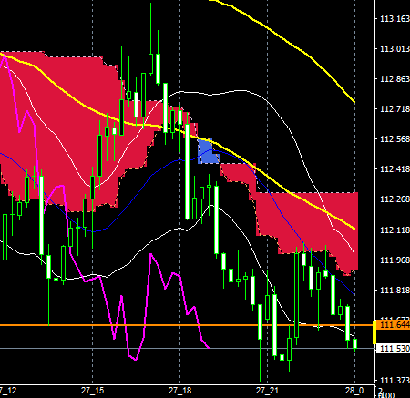 FXEURJPY160627END