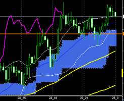 fxEURJPY160628END