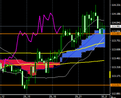 fxEURJPY160629END