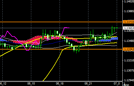 fxEURUSD160606END