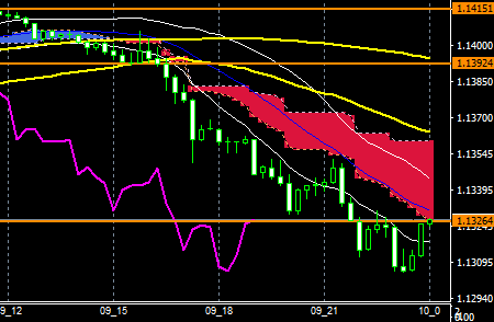fxEURUSD160609END