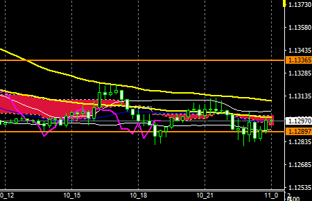 fxEURUSD160610END