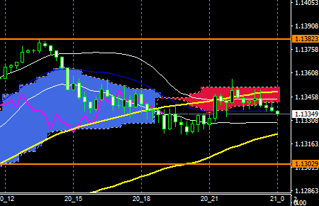 fxEURUSD160620END