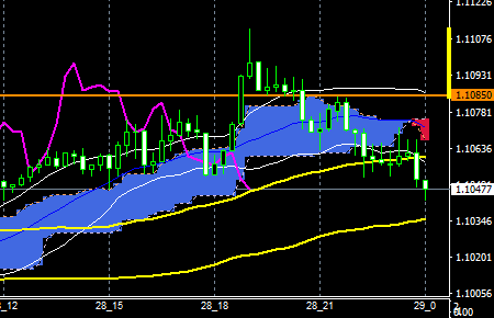 fxEURUSD160628END