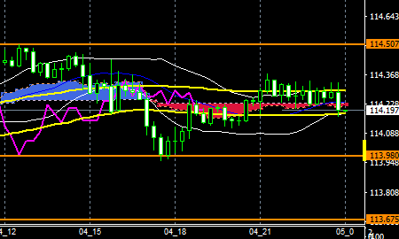 fxEURJPY160704END