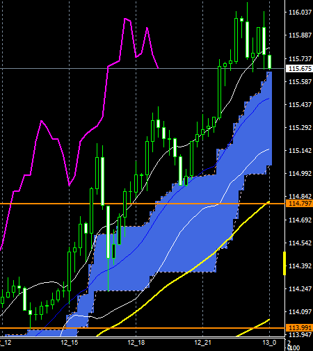 fxEURJPY160712END