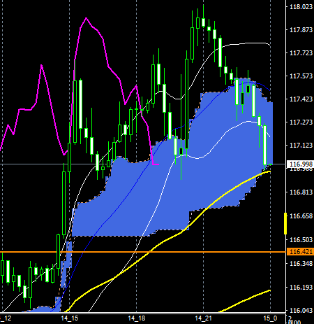 FXEURJPY160714END