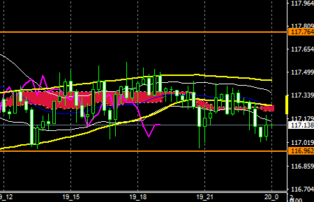 fxEURJPY160719END