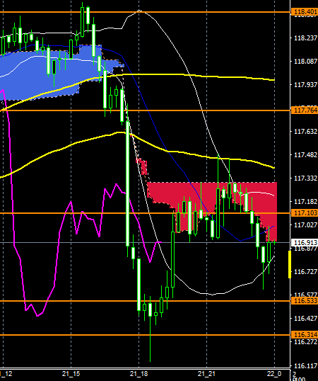 fxEURJPY160721END