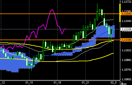 fxEURUSD160701END
