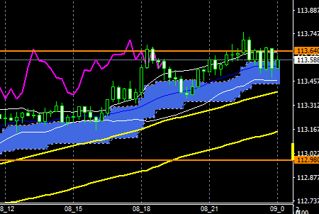 FXEURJPY160808END