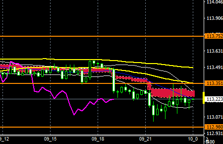 fxEURJPY160809END