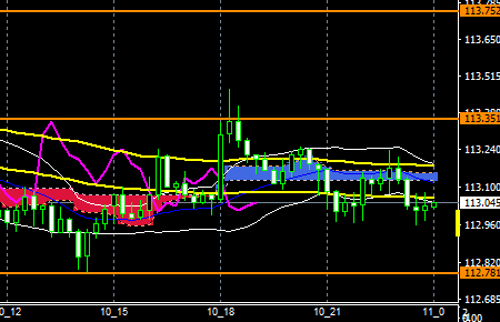 fxEURJPY160810END