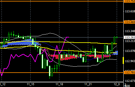 fxEURJPY160811END
