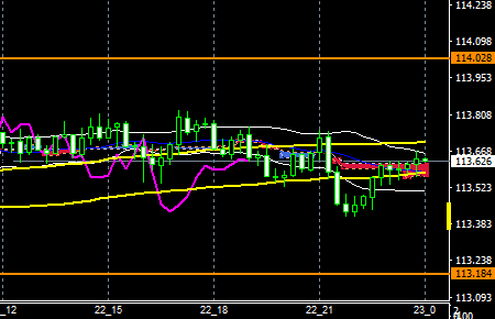 fxEURJPY160822END