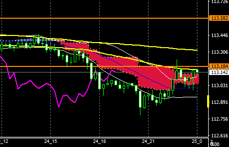 fxEURJPY160824END